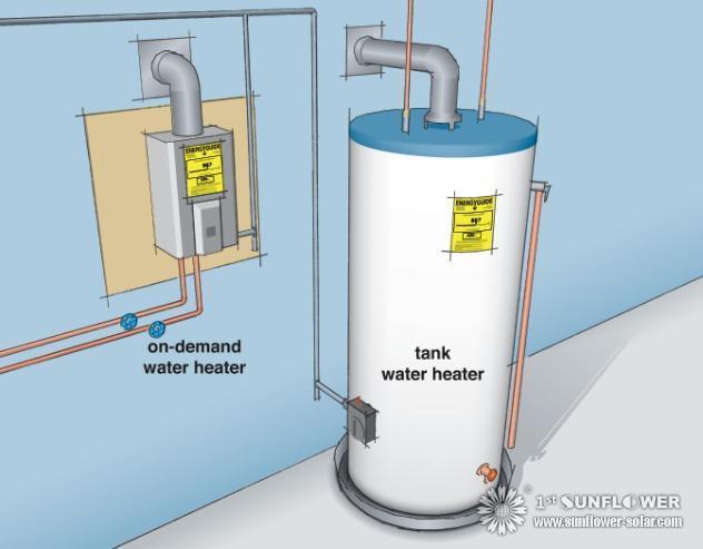 Consejos 250 Tiles Para Calentar El Agua Solar Water Heater