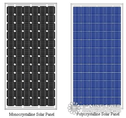 How Do Solar Panel Work Solar Water Heater