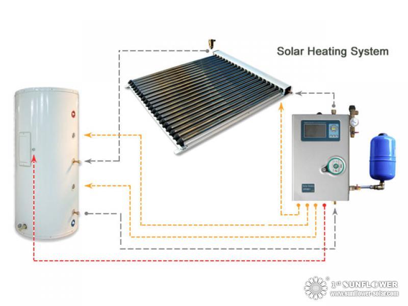 Solarheizsysteme - Solar Water Heater
