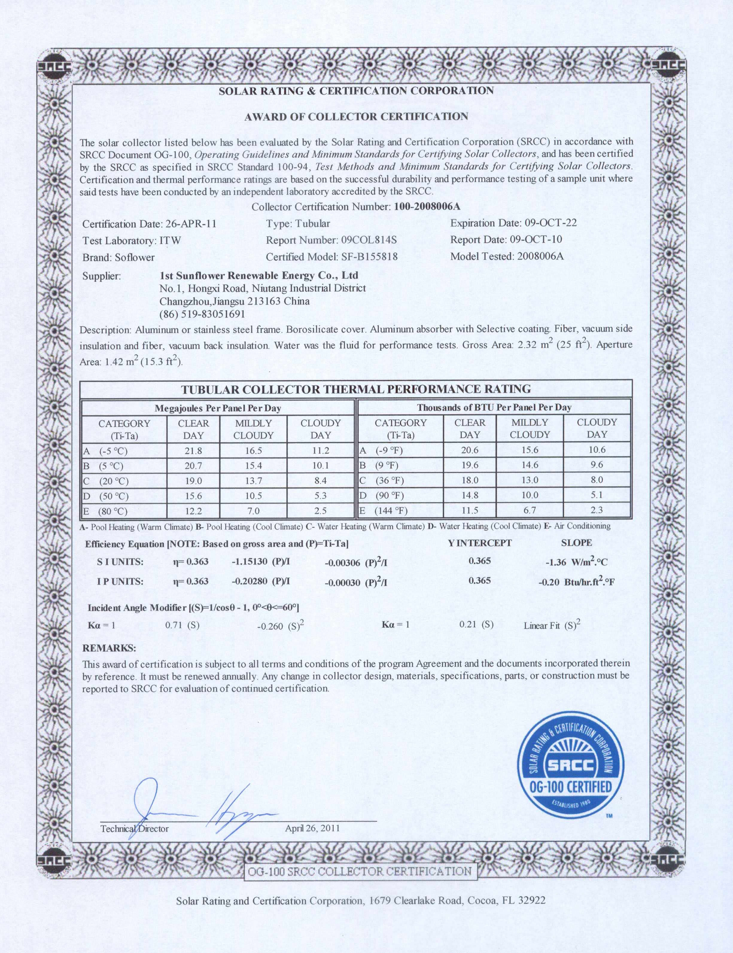SF-B155818 SRCC certificate from ITW lab